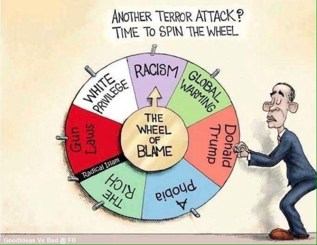 Obama's wheel of blame